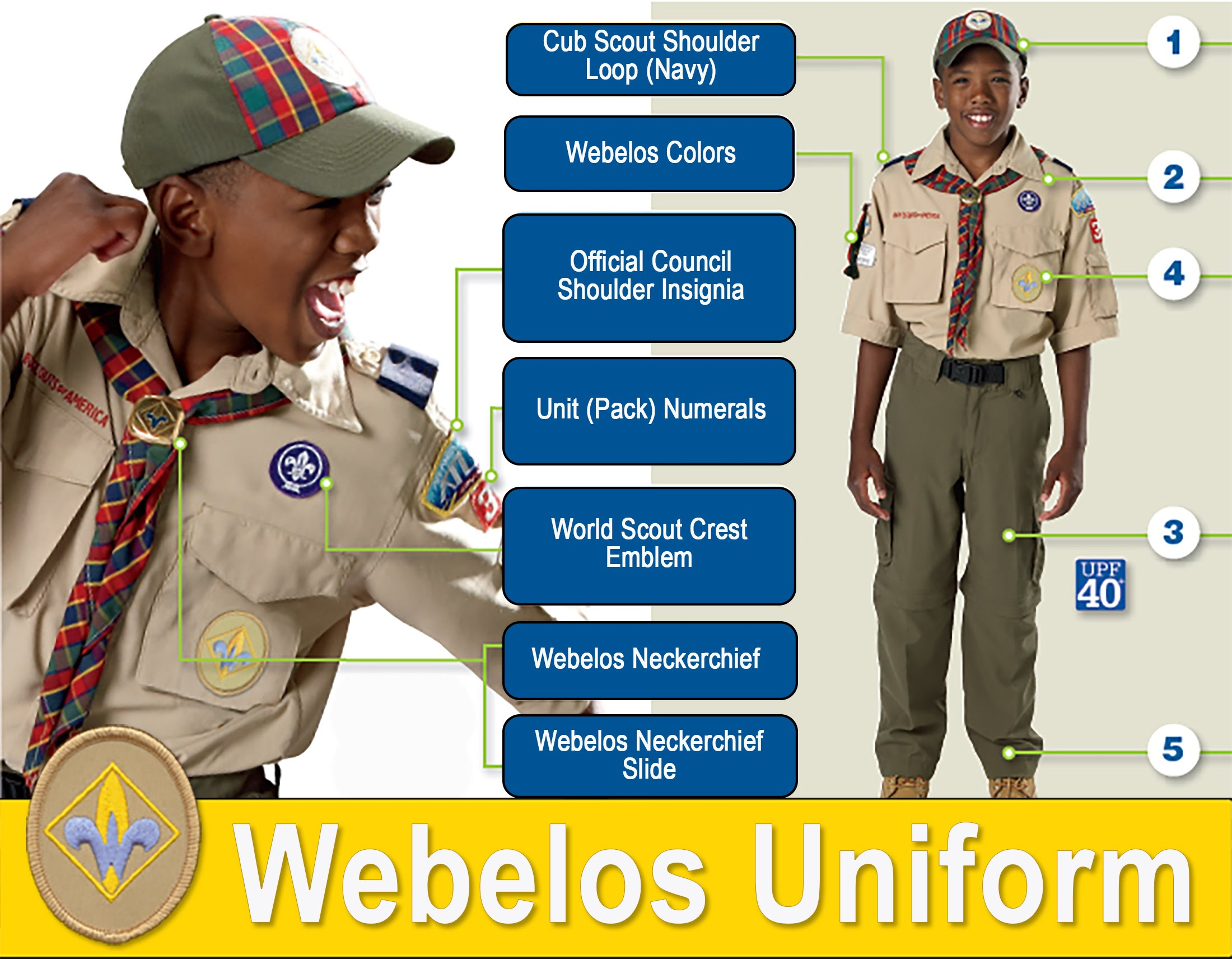 The Webelos Uniform